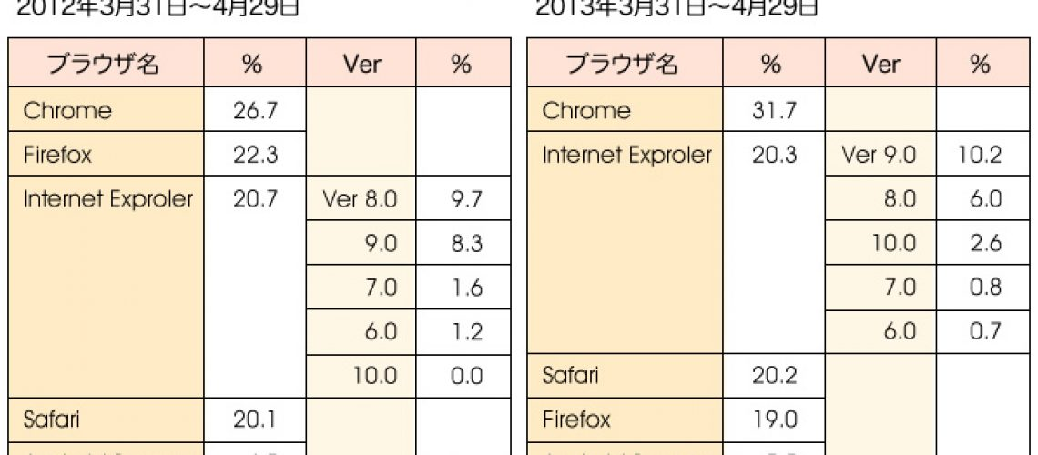 browser01